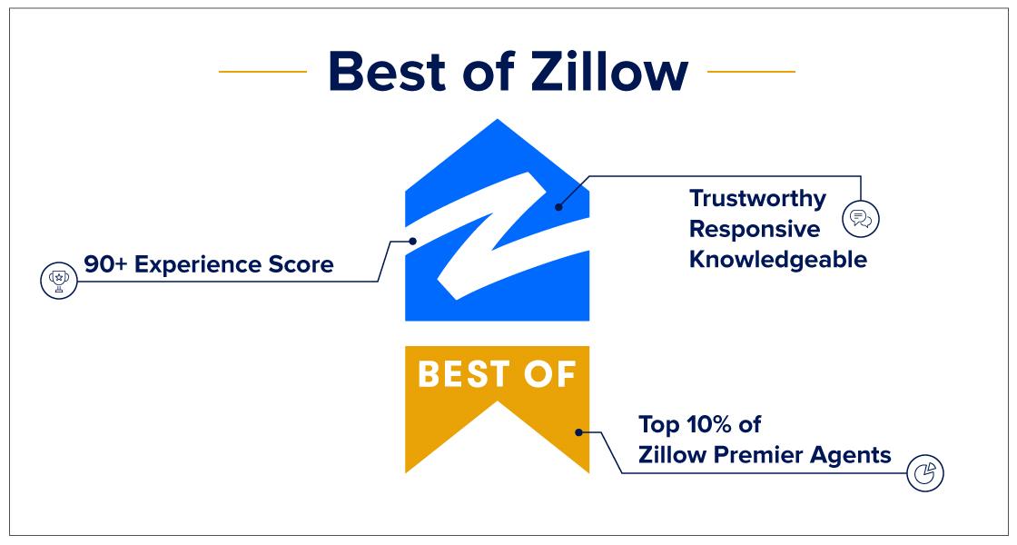 Best of Zillow Badge